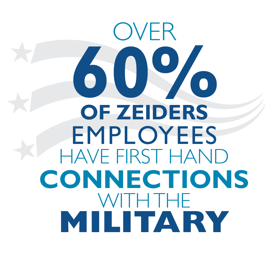 Zeiders has over 60% employees with first hand connections to the military