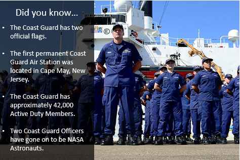 Coast Guardsmen stating at attention in uniform on deck, did you know text box